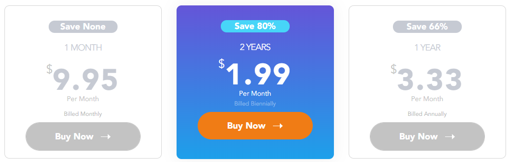 Ivacy_pricing