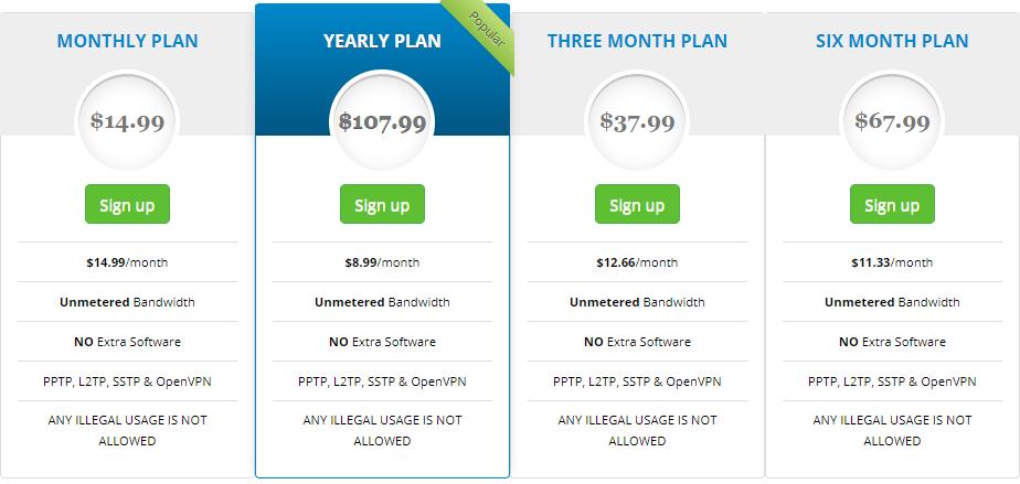 Liberty_VPN_pricing