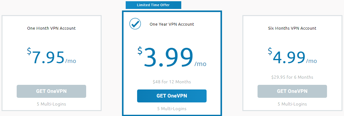 OneVPN_pricing