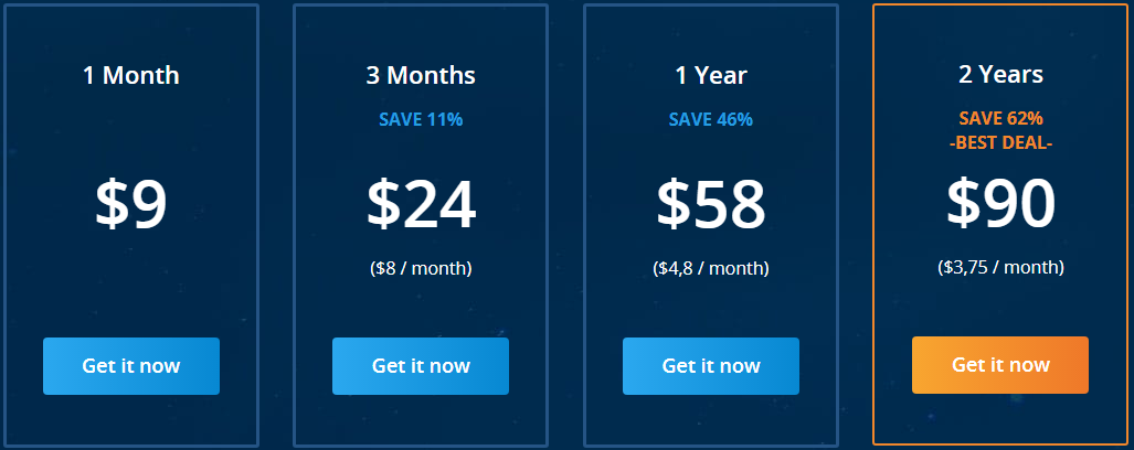 VPN.AC_pricing