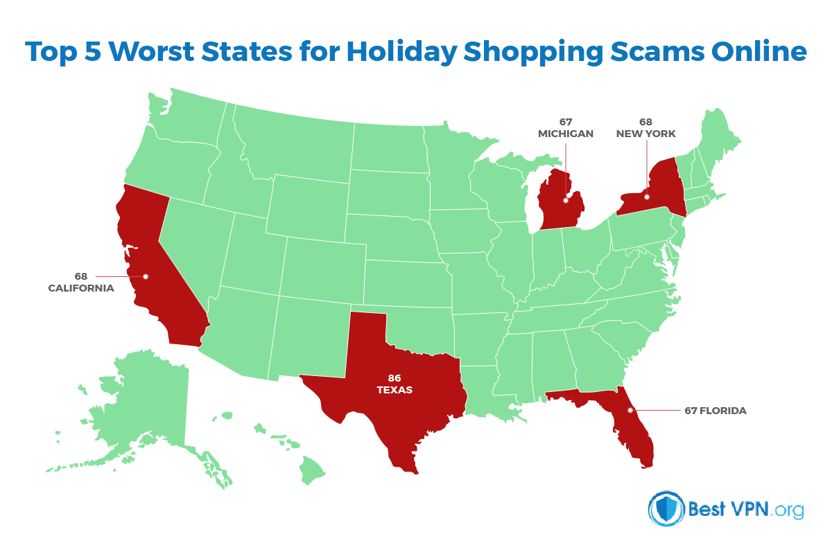 top 5 worst states for scams