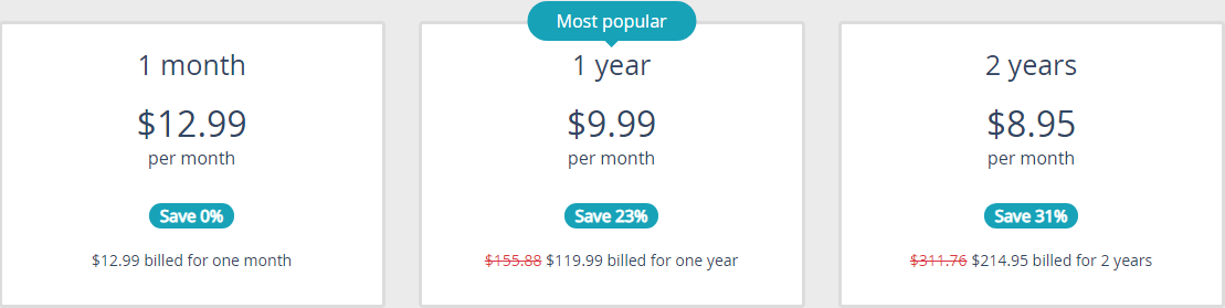 Perfect_Privacy_pricing