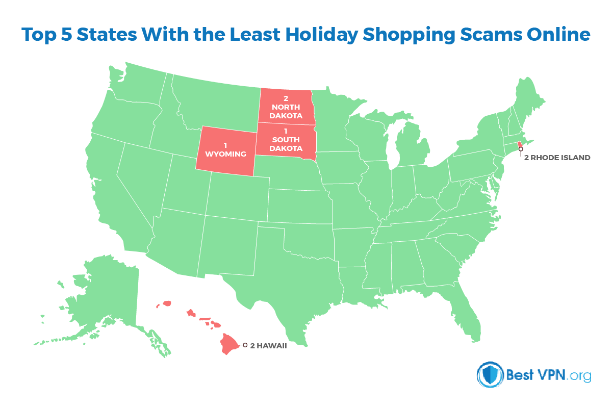 Top 5 least holiday scams states
