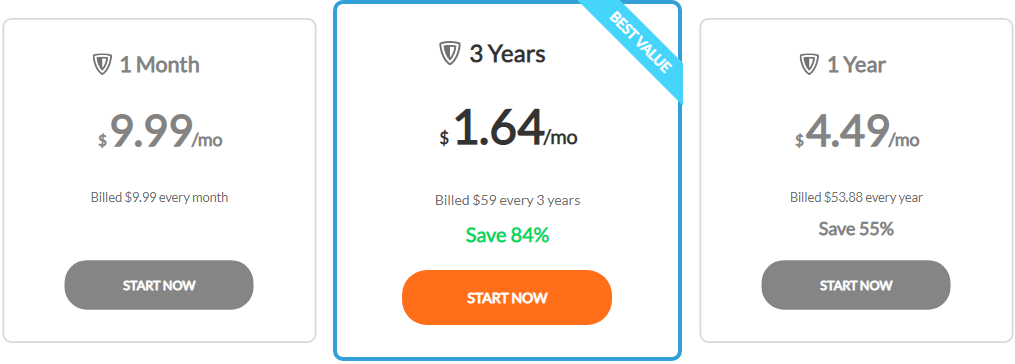 ZenMate_VPN_pricing